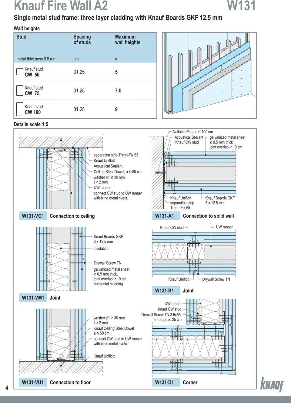 25 9 Details scale 1:5 -VO1 Connection to ceiling separation strip Trenn-Fix 65 Ceiling Steel Dowel, a 50 cm washer 30 mm t 2 mm connect CW stud to with blind metal rivets -A1 Nailable Plug, a 100 cm