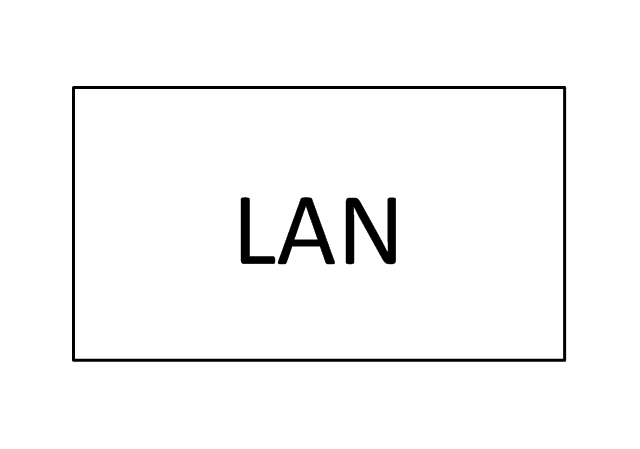 Local Area Network Outlet, local area network outlet, LAN outlet,