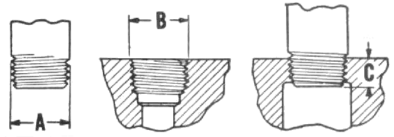 pipe thread specifications
