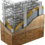 Основные части вентилируемых фасадов